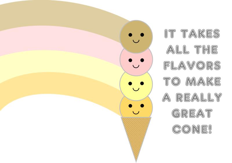 Flavor Cone text